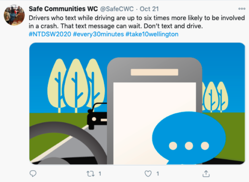 This photo displays a tweet from Safe Communities Wellington County and reads, Drivers who text while driving are up to six times more likely to be involved in a crash. That text message can wait. Don't text and drive.
